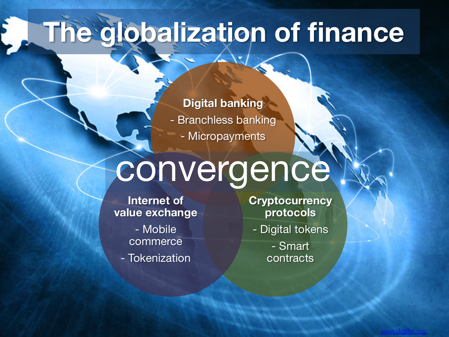 Fintech + Digital Currency — Convergence or Collision?